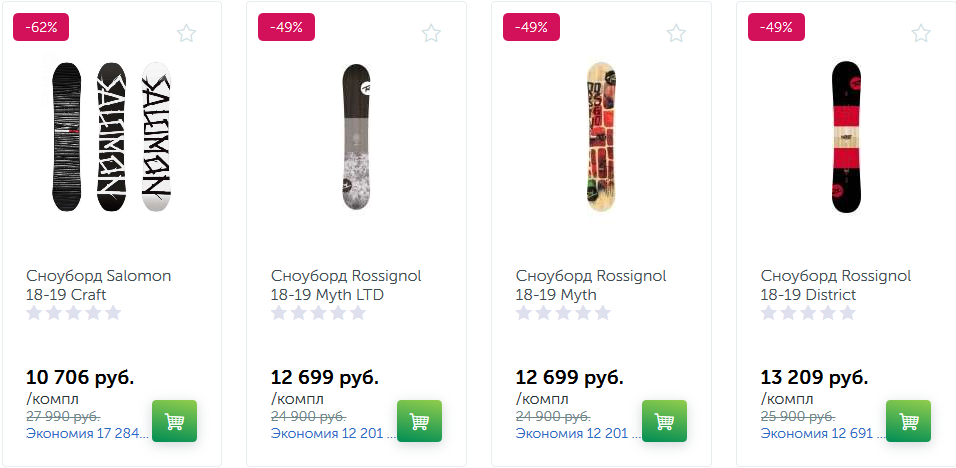 Распродажа сноубордов